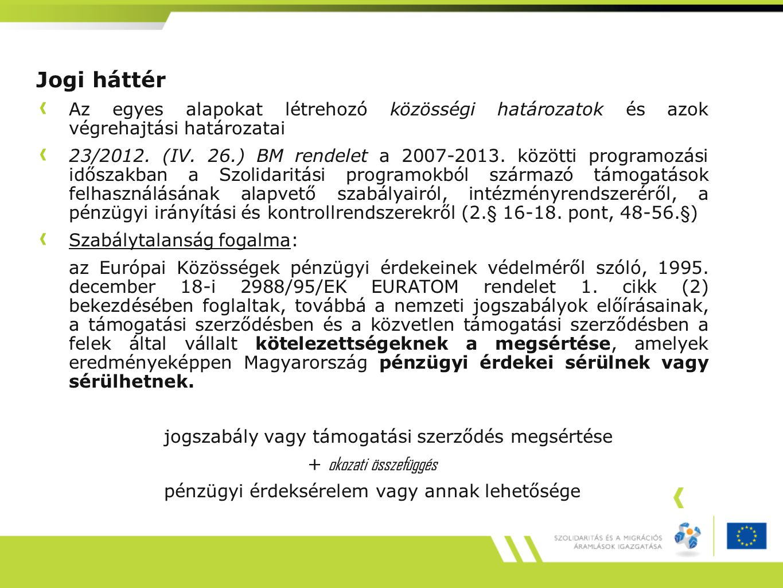 Szabálytalansági eljárás Az alapokkal kapcsolatos szabálytalanságok kezelésére a Felelős Hatóság köteles (kivizsgálás, nyilvántartás, EU tájékoztatása) 1.