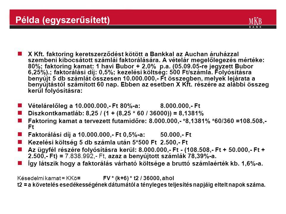 Példa (egyszerűsített)  X Kft. faktoring keretszerződést kötött a Bankkal az Auchan áruházzal szembeni kibocsátott számlái faktorálására. A vételár m