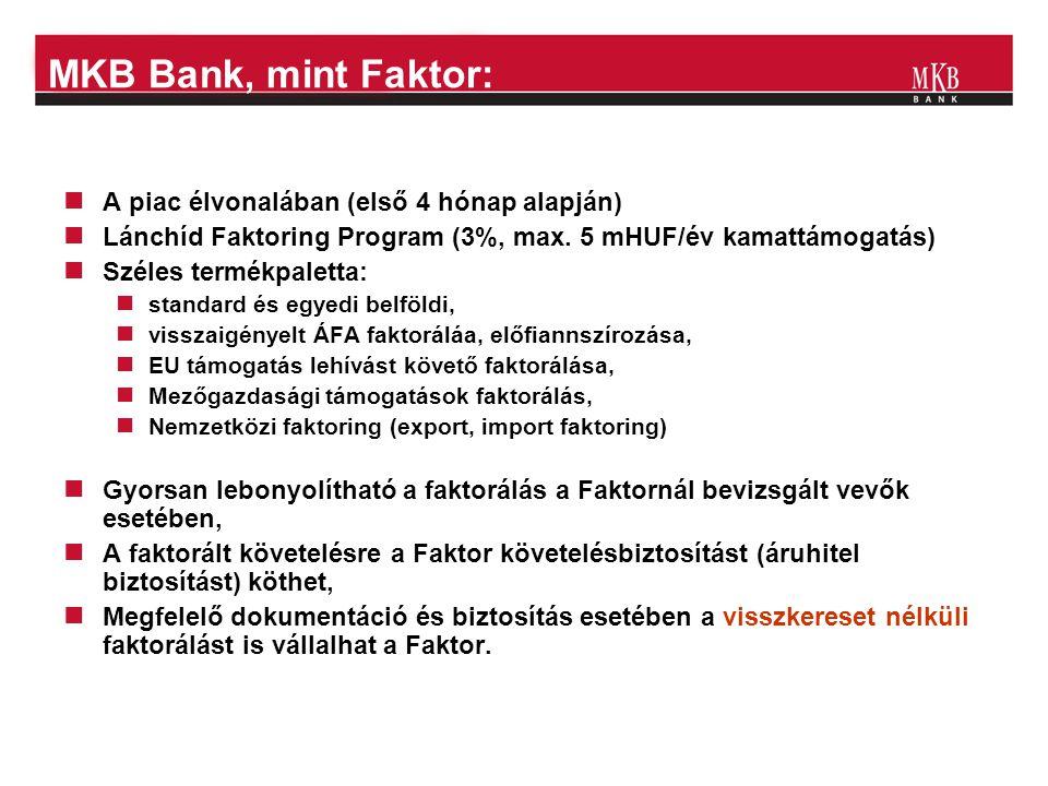 MKB Bank, mint Faktor:  A piac élvonalában (első 4 hónap alapján)  Lánchíd Faktoring Program (3%, max. 5 mHUF/év kamattámogatás)  Széles termékpale