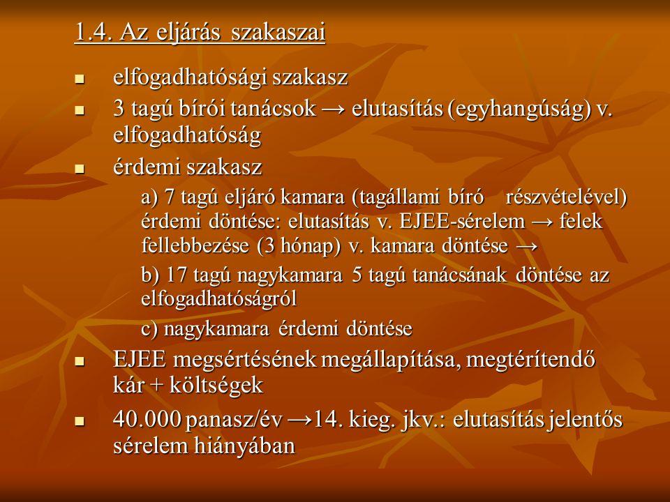 1.4. Az eljárás szakaszai  elfogadhatósági szakasz  3 tagú bírói tanácsok → elutasítás (egyhangúság) v. elfogadhatóság  érdemi szakasz a) 7 tagú el