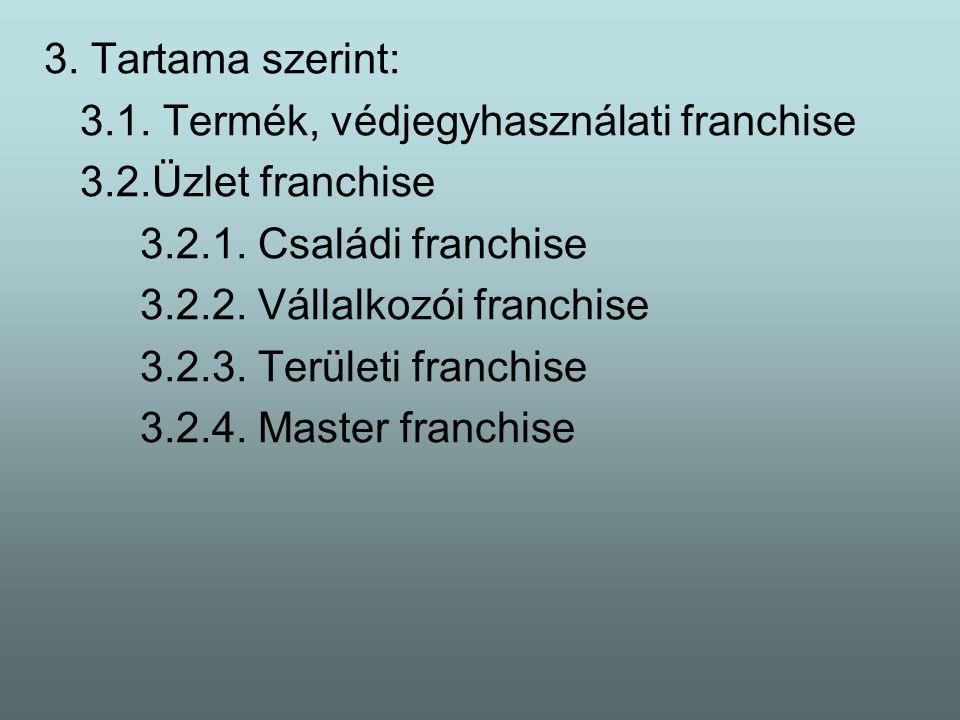 3. Tartama szerint: 3.1. Termék, védjegyhasználati franchise 3.2.Üzlet franchise 3.2.1.