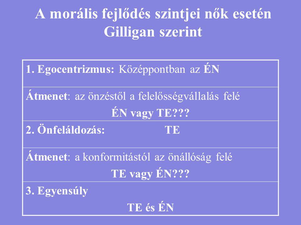 A morális fejlődés szintjei nők esetén Gilligan szerint 1. Egocentrizmus: Középpontban az ÉN Átmenet: az önzéstől a felelősségvállalás felé ÉN vagy TE
