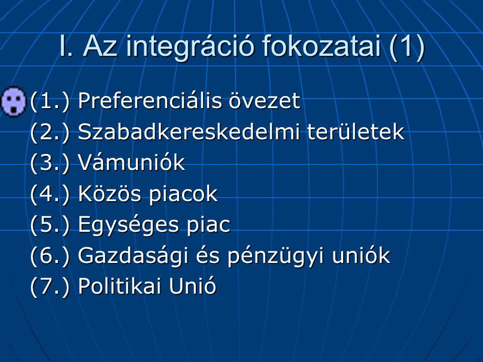 Szlovénia4Lengyelország27 Ausztria10Lettország4 Belgium12Litvánia7 Bulgária10Luxemburg4 Ciprus4Magyarország12 Cseh Köztársaság 12Málta3 Dánia7Németország29 UK29Olaszország29 Észtország4Portugália12 Finnország7Románia14 Franciaország29Spanyolország27 Görögország12Svédország10 Hollandia13Szlovákia7 Írország7 (Az EU-ról sz-ló Szerződésben lefektetett arányok az EUT-ben)