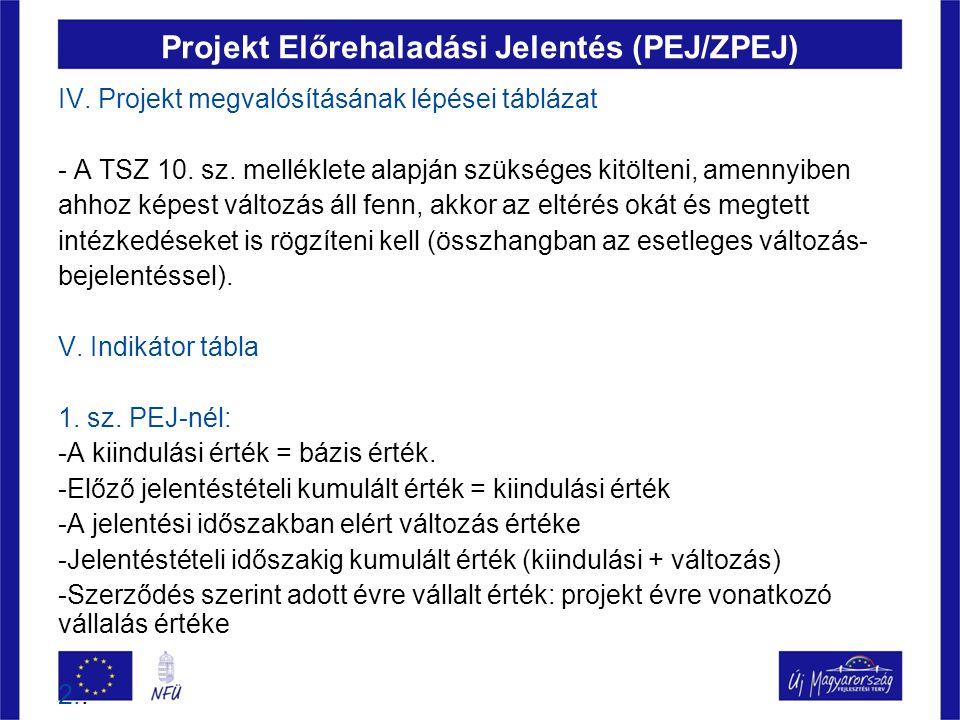 Projekt Előrehaladási Jelentés (PEJ/ZPEJ) IV. Projekt megvalósításának lépései táblázat - A TSZ 10. sz. melléklete alapján szükséges kitölteni, amenny