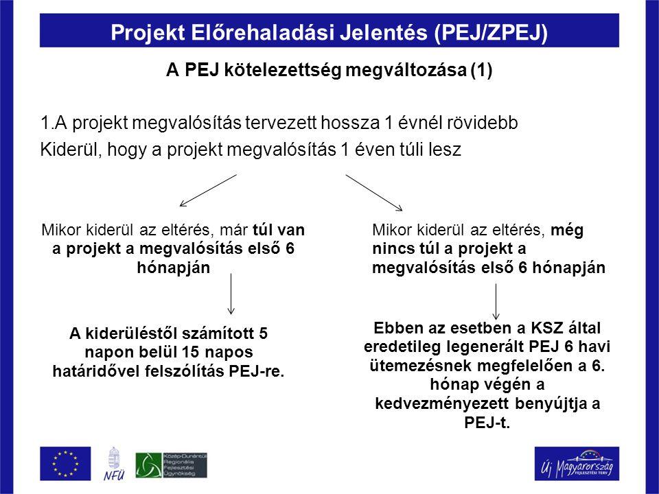 Projekt Előrehaladási Jelentés (PEJ/ZPEJ) A PEJ kötelezettség megváltozása (1) 1.A projekt megvalósítás tervezett hossza 1 évnél rövidebb Kiderül, hog