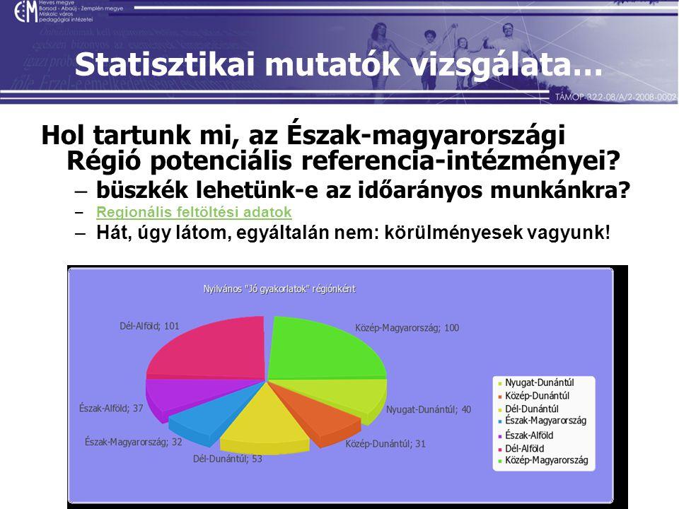 Statisztikai mutatók vizsgálata… Hol tartunk mi, az Észak-magyarországi Régió potenciális referencia-intézményei.