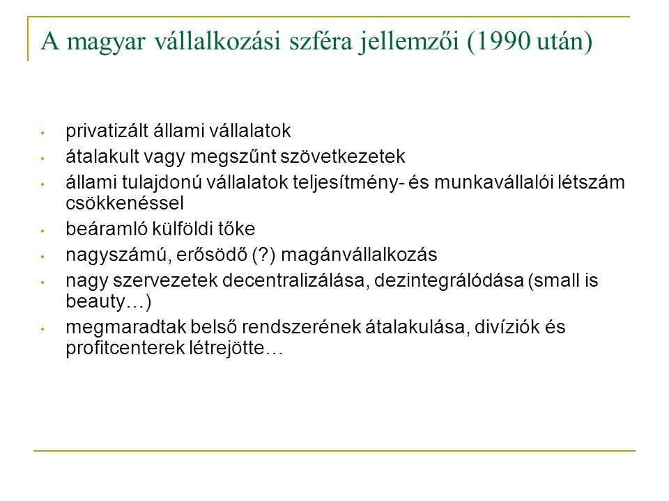 A magyar vállalkozási szféra jellemzői (1990 után) • privatizált állami vállalatok • átalakult vagy megszűnt szövetkezetek • állami tulajdonú vállalatok teljesítmény- és munkavállalói létszám csökkenéssel • beáramló külföldi tőke • nagyszámú, erősödő (?) magánvállalkozás • nagy szervezetek decentralizálása, dezintegrálódása (small is beauty…) • megmaradtak belső rendszerének átalakulása, divíziók és profitcenterek létrejötte…
