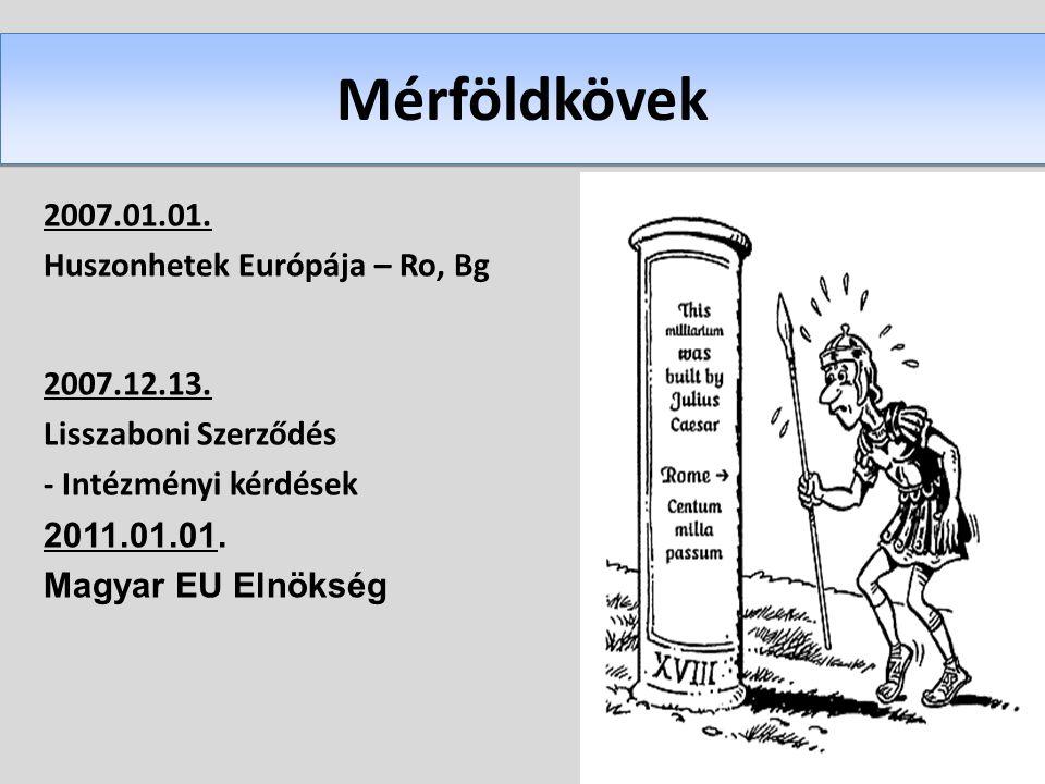 Mérföldkövek 2007.01.01. Huszonhetek Európája – Ro, Bg 2007.12.13. Lisszaboni Szerződés - Intézményi kérdések 2011.01.01. Magyar EU Elnökség