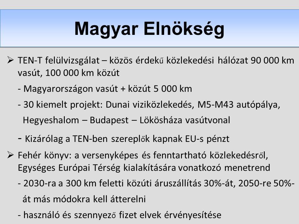  TEN-T felülvizsgálat – közös érdek ű közlekedési hálózat 90 000 km vasút, 100 000 km közút - Magyarországon vasút + közút 5 000 km - 30 kiemelt proj