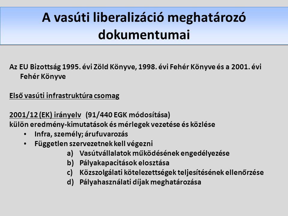 A vasúti liberalizáció meghatározó dokumentumai Az EU Bizottság 1995. évi Zöld Könyve, 1998. évi Fehér Könyve és a 2001. évi Fehér Könyve Első vasúti