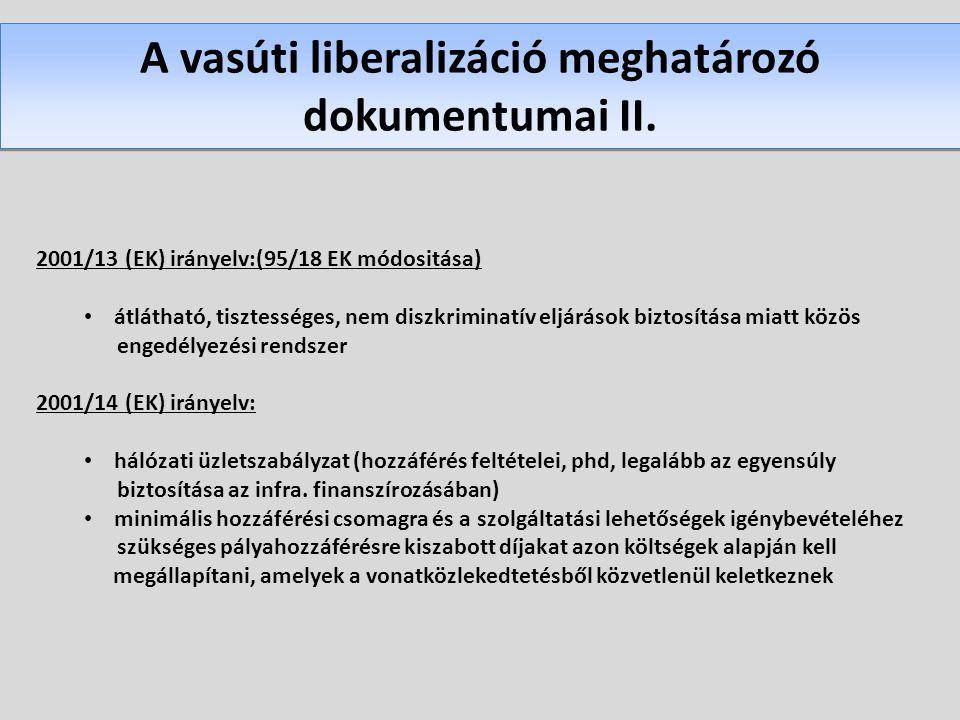 A vasúti liberalizáció meghatározó dokumentumai II. 2001/13 (EK) irányelv:(95/18 EK módositása) • átlátható, tisztességes, nem diszkriminatív eljáráso