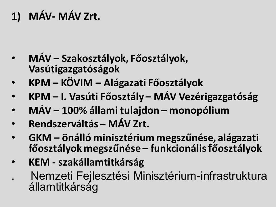 1)MÁV- MÁV Zrt. • MÁV – Szakosztályok, Főosztályok, Vasútigazgatóságok • KPM – KÖVIM – Alágazati Főosztályok • KPM – I. Vasúti Főosztály – MÁV Vezérig