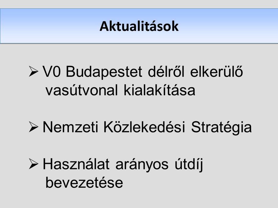 Aktualitások  V0 Budapestet délről elkerülő vasútvonal kialakítása  Nemzeti Közlekedési Stratégia  Használat arányos útdíj bevezetése