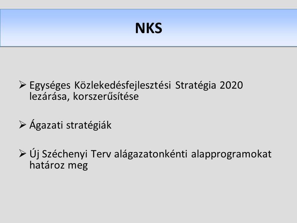  Egységes Közlekedésfejlesztési Stratégia 2020 lezárása, korszerűsítése  Ágazati stratégiák  Új Széchenyi Terv alágazatonkénti alapprogramokat hatá
