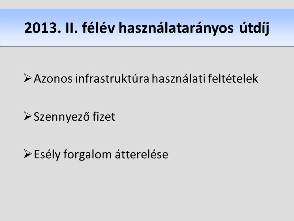  Azonos infrastruktúra használati feltételek  Szennyező fizet  Esély forgalom átterelése 2013. II. félév használatarányos útdíj