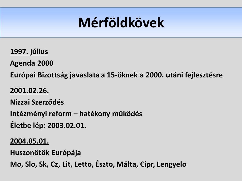 Mérföldkövek 1997. július Agenda 2000 Európai Bizottság javaslata a 15-öknek a 2000. utáni fejlesztésre 2001.02.26. Nizzai Szerződés Intézményi reform