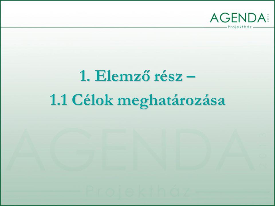 1.1 CÉLOK MEGHATÁROZÁSA A közbeszerzésekről szóló 2003.