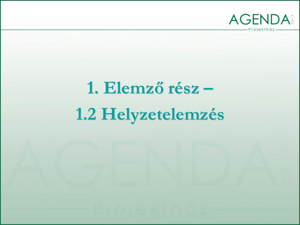 """2.5 AZ ELJÁRÁSBAN RÉSZTVEVŐK KIJELÖLÉSE 4.Az ajánlatkérő a tervezett közbeszerzési eljárásainak ismeretében vegye igénybe környezetvédelmi ismeretekkel rendelkező szakértő segítségét, aki tanácsokat tud adni az egyes beszerzéseknél alkalmazható """"zöld előírásokról."""