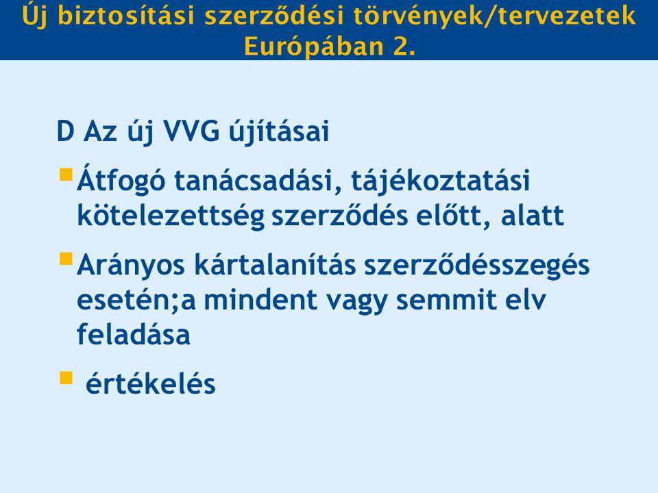 Új biztosítási szerz ő dési törvények/tervezetek Európában 2.