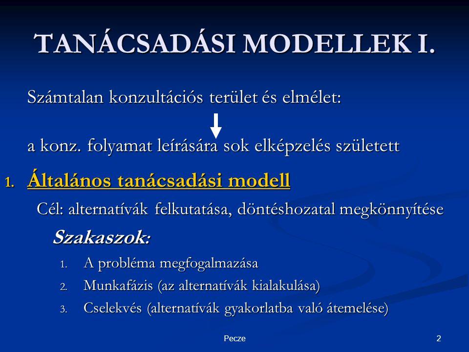 2Pecze TANÁCSADÁSI MODELLEK I. Számtalan konzultációs terület és elmélet: a konz.