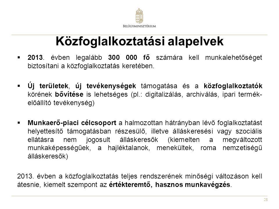 28 Közfoglalkoztatási alapelvek  2013.