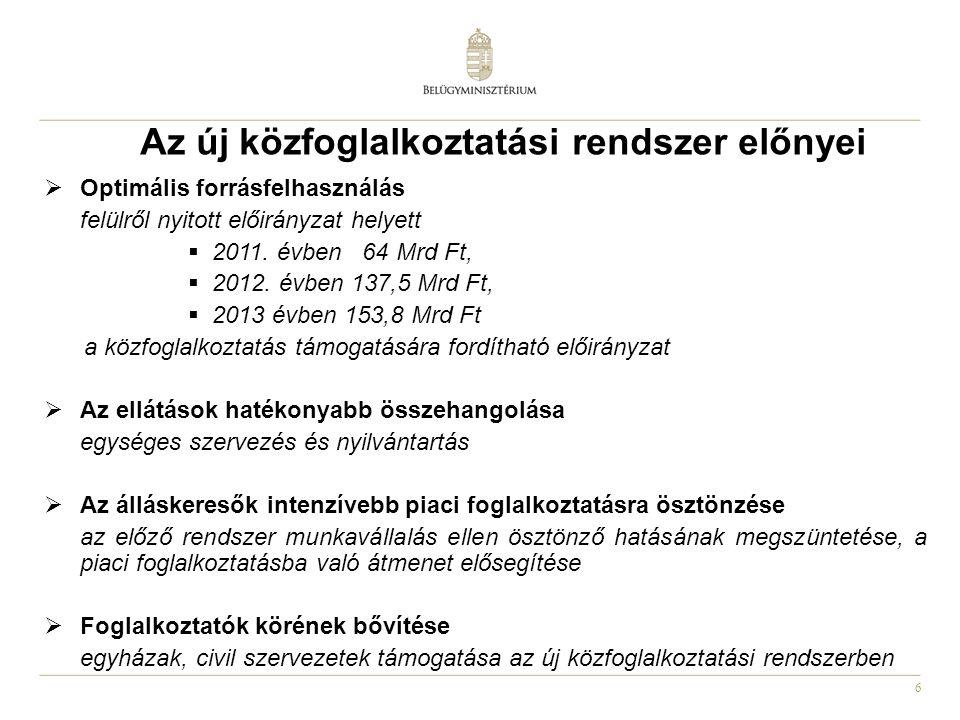 6 Az új közfoglalkoztatási rendszer előnyei  Optimális forrásfelhasználás felülről nyitott előirányzat helyett  2011.