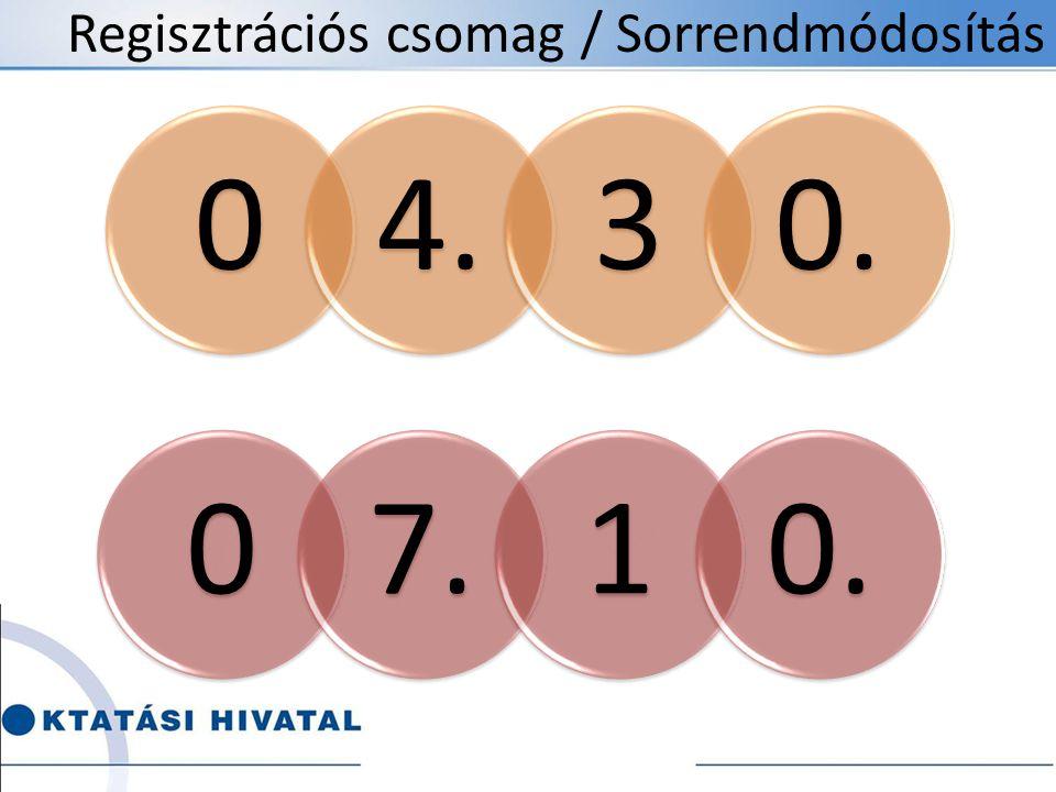 Regisztrációs csomag / Sorrendmódosítás 07.10.04.30.
