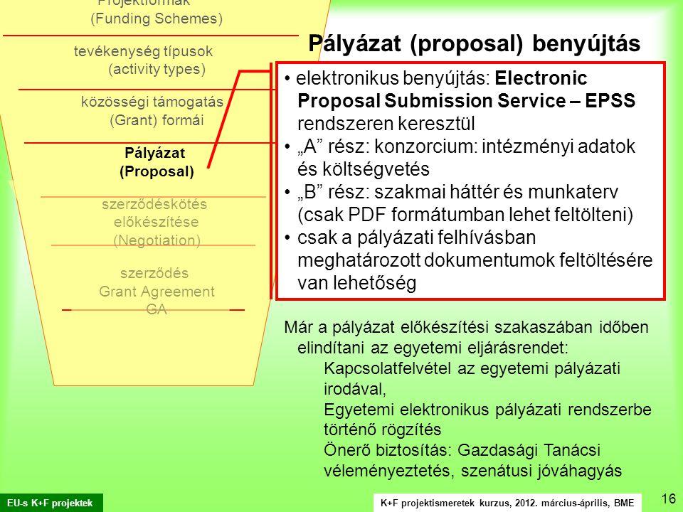 K+F projektismeretek kurzus, 2012. március-április, BME EU-s K+F projektek 16.