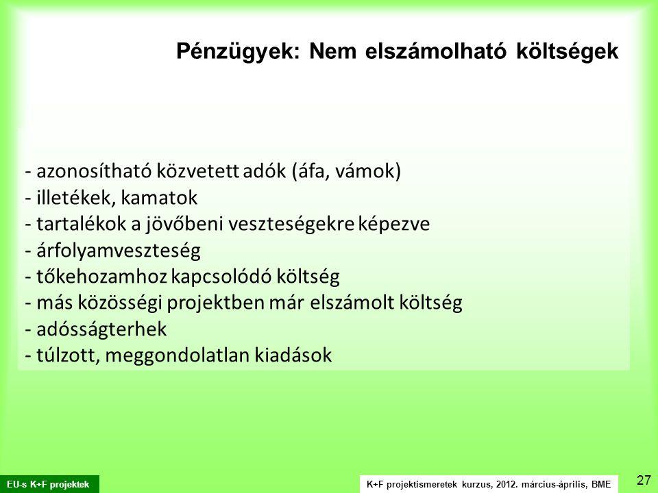 K+F projektismeretek kurzus, 2012.