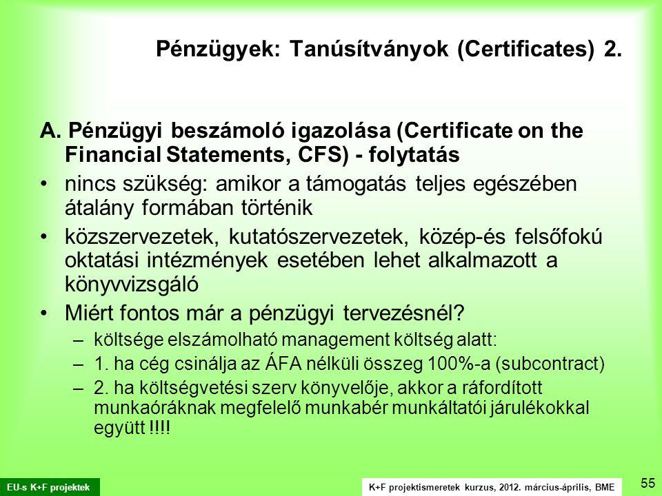 K+F projektismeretek kurzus, 2012. március-április, BME EU-s K+F projektek 55 A.