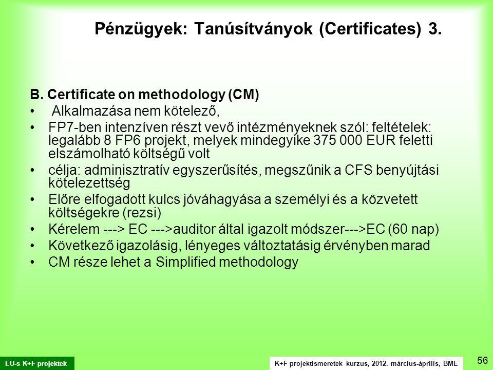 K+F projektismeretek kurzus, 2012. március-április, BME EU-s K+F projektek 56 B.
