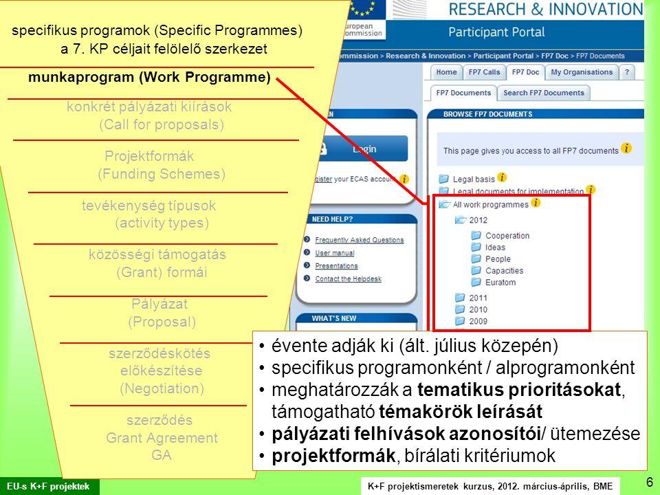 K+F projektismeretek kurzus, 2012. március-április, BME EU-s K+F projektek 6.