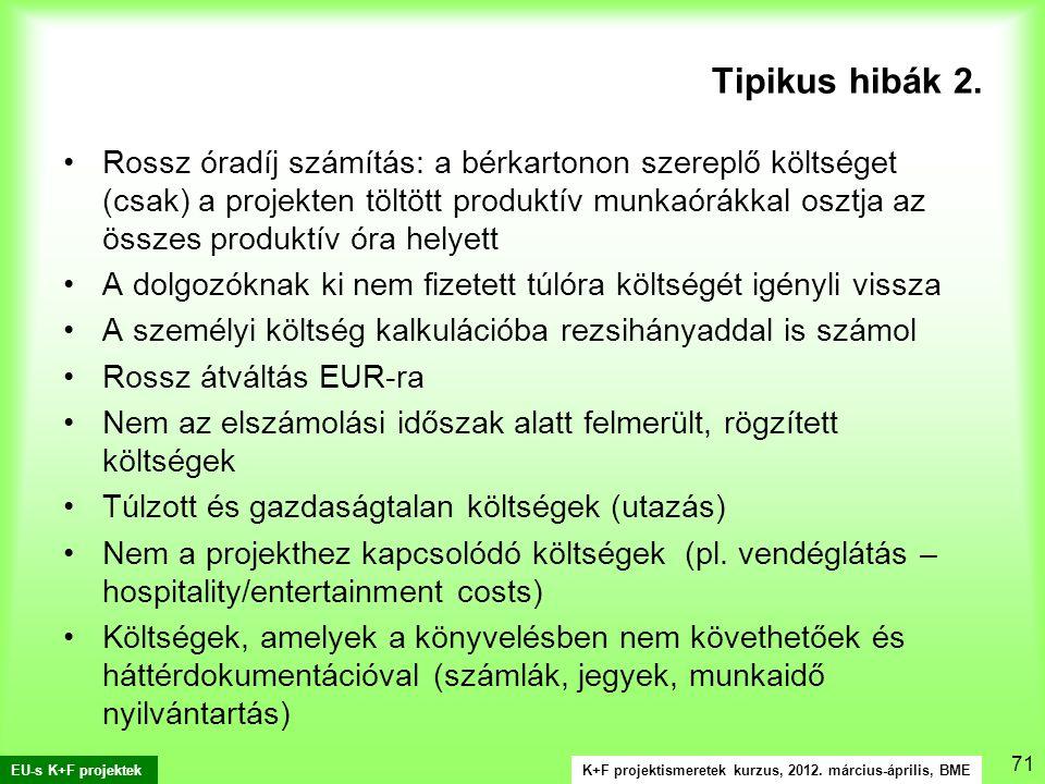 K+F projektismeretek kurzus, 2012. március-április, BME EU-s K+F projektek 71 Tipikus hibák 2.