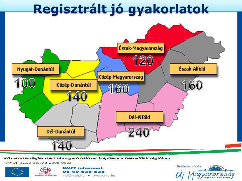 """""""21. századi közoktatás – fejlesztés, koordináció"""" TÁMOP-3.1.1-08/1-2008-0002 számú kiemelt projekt Regisztrált jó gyakorlatok"""