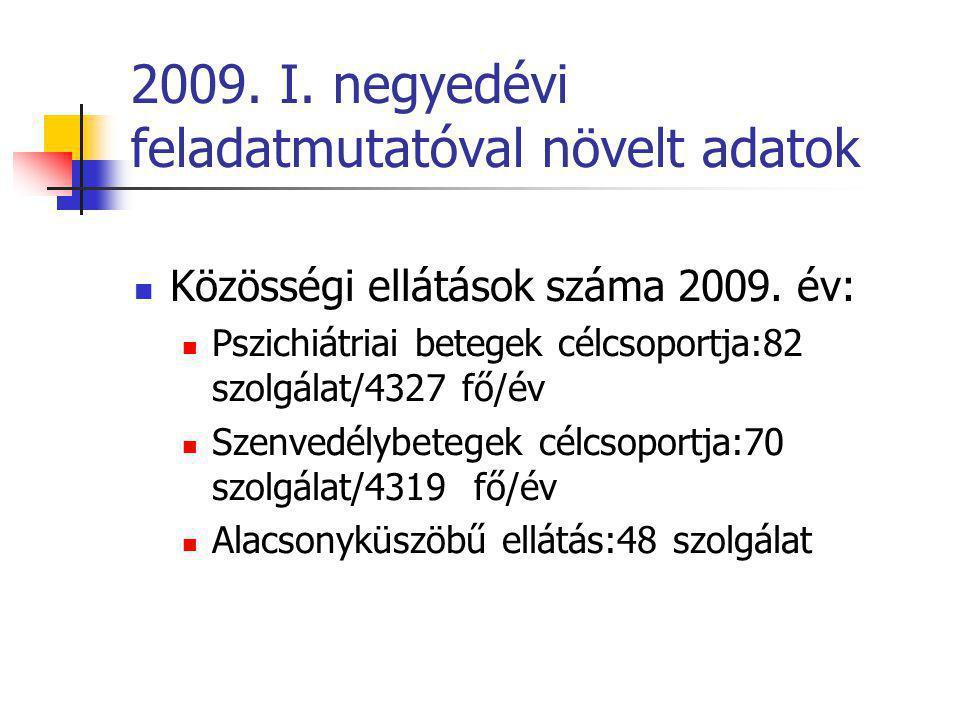 2009. I. negyedévi feladatmutatóval növelt adatok  Közösségi ellátások száma 2009. év:  Pszichiátriai betegek célcsoportja:82 szolgálat/4327 fő/év 