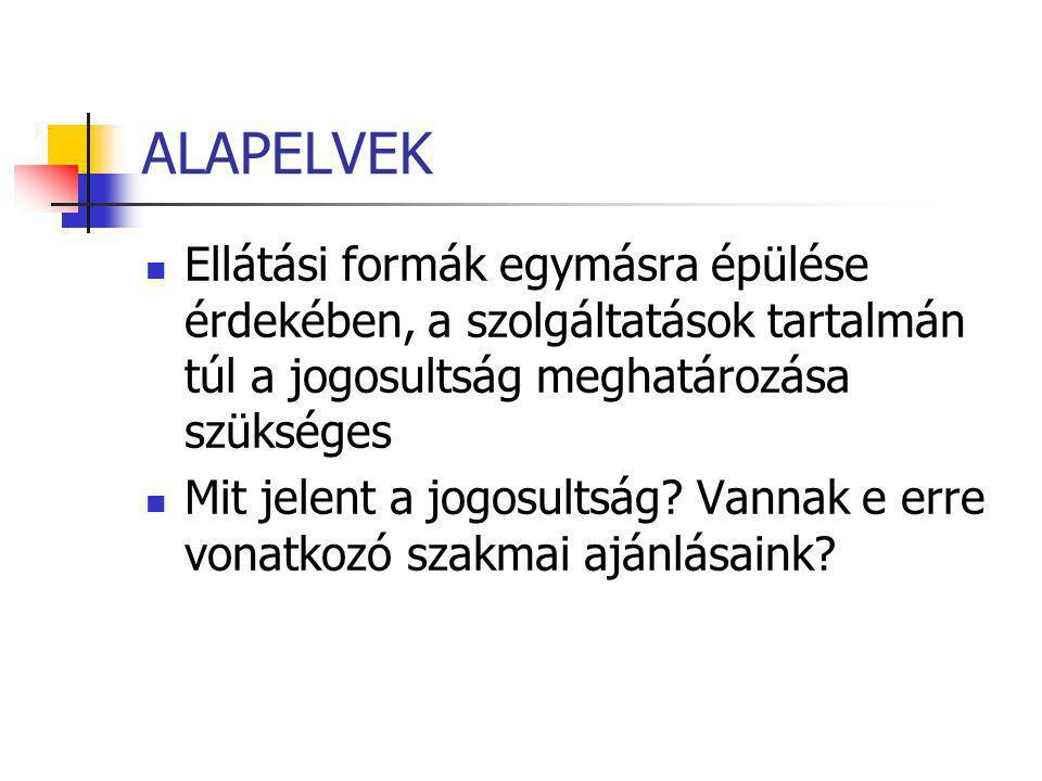 Finanszírozási szabályok 191/2008.Korm.