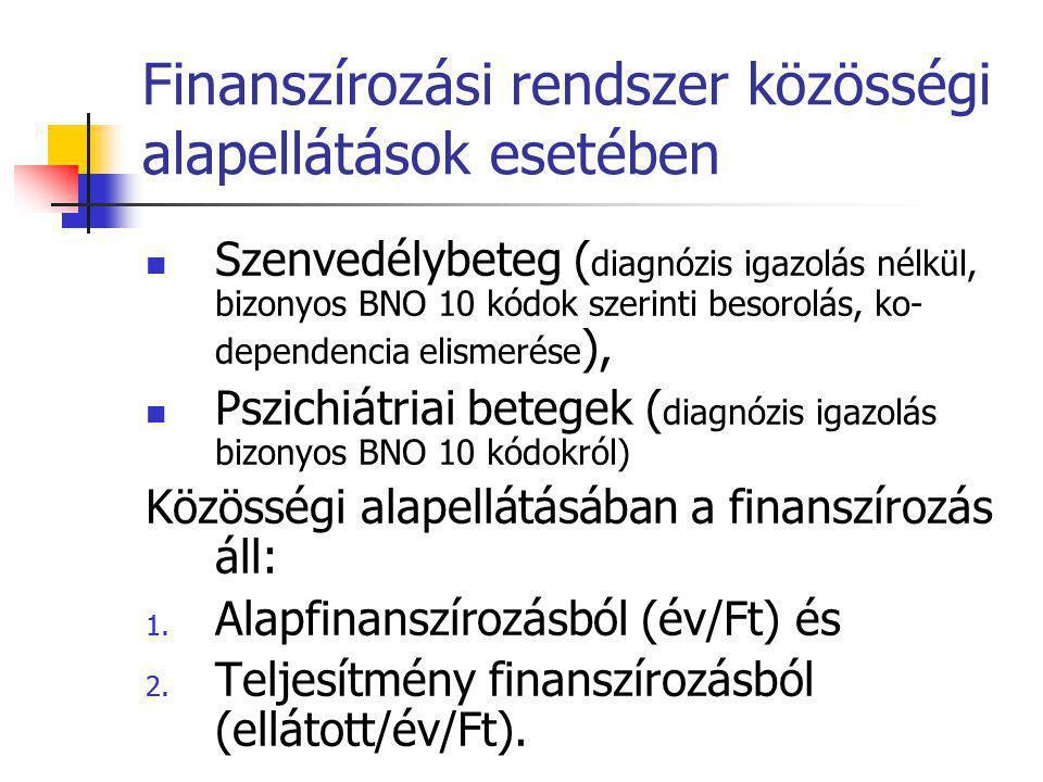 Finanszírozási rendszer közösségi alapellátások esetében  Szenvedélybeteg ( diagnózis igazolás nélkül, bizonyos BNO 10 kódok szerinti besorolás, ko-