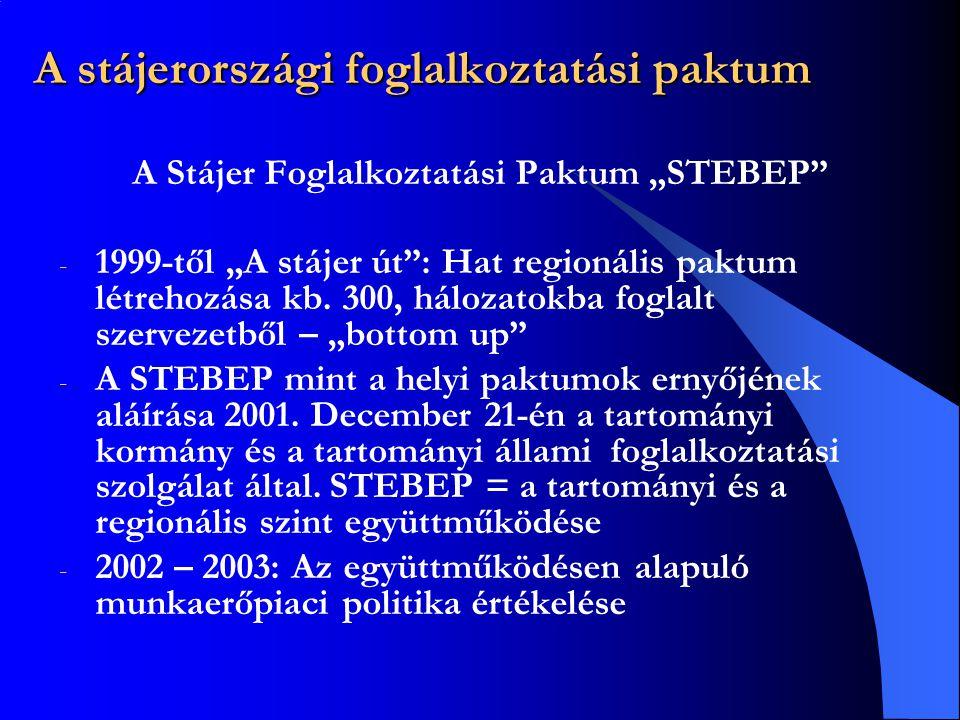"""A stájerországi foglalkoztatási paktum A Stájer Foglalkoztatási Paktum """"STEBEP"""" - 1999-től """"A stájer út"""": Hat regionális paktum létrehozása kb. 300, h"""