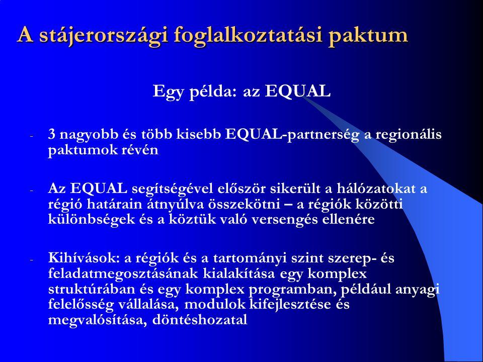 A stájerországi foglalkoztatási paktum Egy példa: az EQUAL - 3 nagyobb és több kisebb EQUAL-partnerség a regionális paktumok révén - Az EQUAL segítség