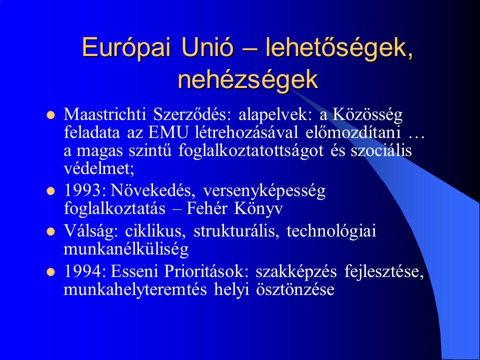 Európai Unió – lehetőségek, nehézségek  Maastrichti Szerződés: alapelvek: a Közösség feladata az EMU létrehozásával előmozdítani … a magas szintű fog