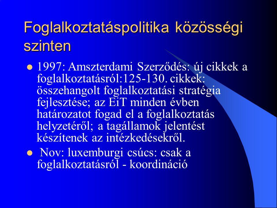 Foglalkoztatáspolitika közösségi szinten  1997: Amszterdami Szerződés: új cikkek a foglalkoztatásról:125-130. cikkek: összehangolt foglalkoztatási st