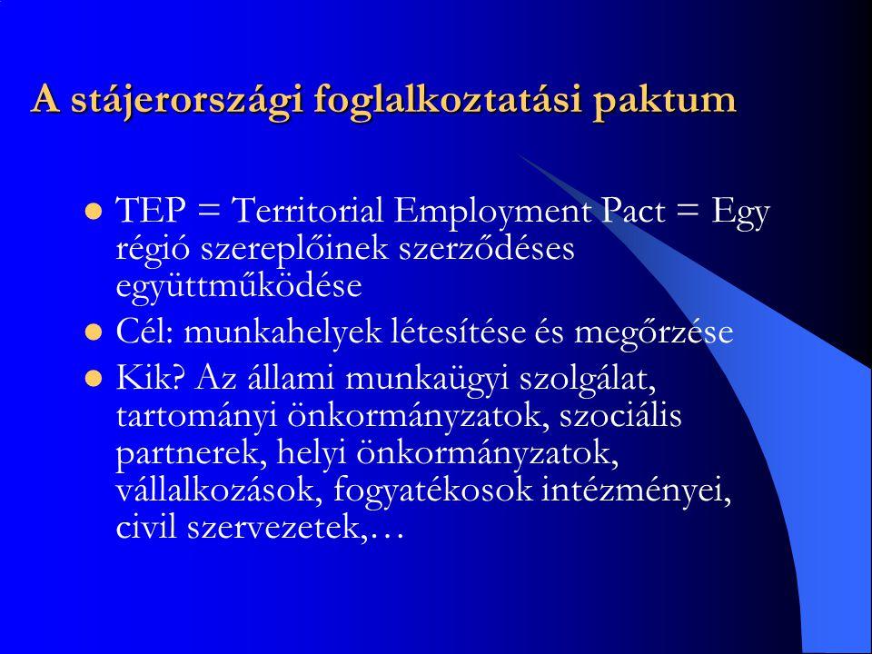 A stájerországi foglalkoztatási paktum Az EU foglalkoztatási paktumainak története - 1996: 4 TEP az EU kísérleti intézkedése keretében (Tirol, Salzburg, Vorarlberg, Bécs) - 1998: A szövetségi kormány döntése értelmében a Nemzeti Foglalkoztatási Terv végrehajtása foglalkoztatási paktumok létrehozásával valósul meg - 2000 – 2006: A TEP mint önálló súlypont a 3.