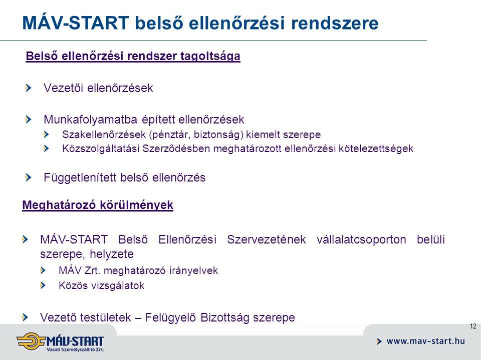 12 Belső ellenőrzési rendszer tagoltsága Vezetői ellenőrzések Munkafolyamatba épített ellenőrzések Szakellenőrzések (pénztár, biztonság) kiemelt szerepe Közszolgáltatási Szerződésben meghatározott ellenőrzési kötelezettségek Függetlenített belső ellenőrzés MÁV-START belső ellenőrzési rendszere Meghatározó körülmények MÁV-START Belső Ellenőrzési Szervezetének vállalatcsoporton belüli szerepe, helyzete MÁV Zrt.