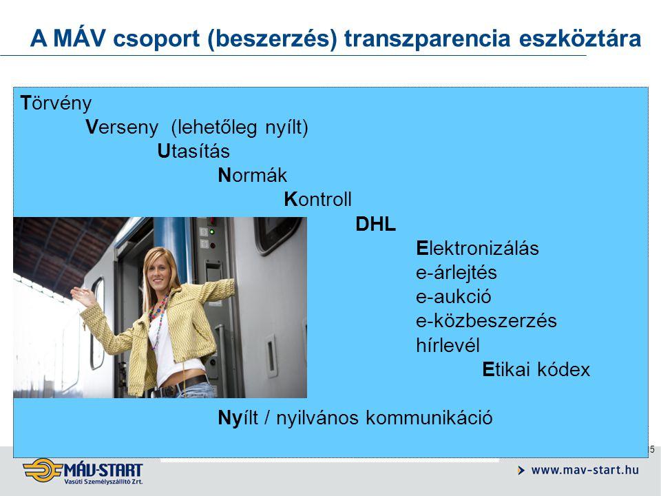 15 Törvény Verseny (lehetőleg nyílt) Utasítás Normák Kontroll DHL Elektronizálás e-árlejtés e-aukció e-közbeszerzés hírlevél Etikai kódex Nyílt / nyilvános kommunikáció A MÁV csoport (beszerzés) transzparencia eszköztára