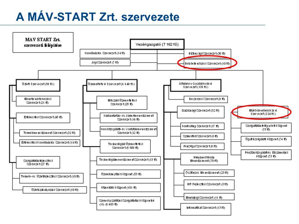 5 A MÁV-START Zrt. szervezete