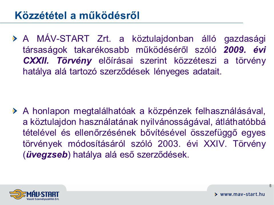 8 Közzététel a működésről A MÁV-START Zrt.