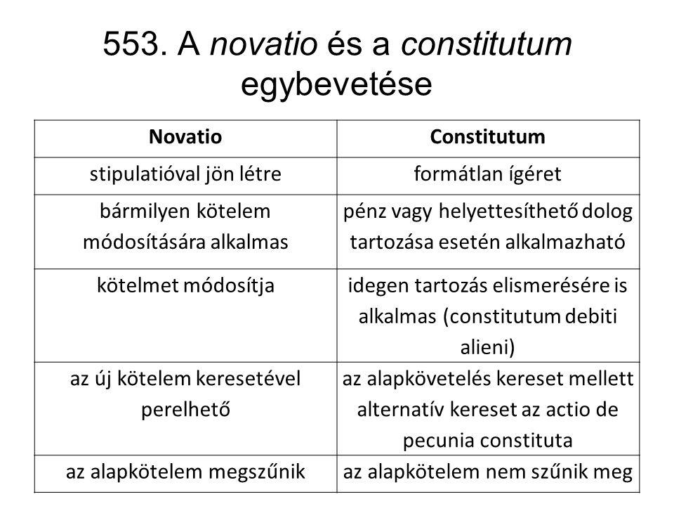 553. A novatio és a constitutum egybevetése NovatioConstitutum stipulatióval jön létreformátlan ígéret bármilyen kötelem módosítására alkalmas pénz va