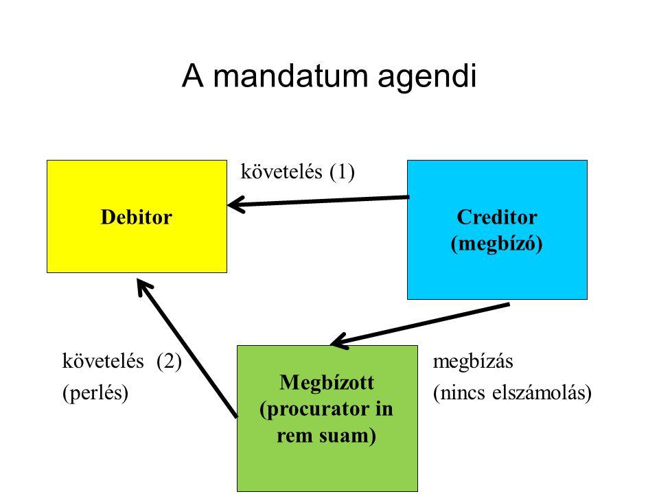 Cessio követelés (1) követelés (2)engedményezés (értesítés) DebitorCreditor (engedményező) Új hitelező