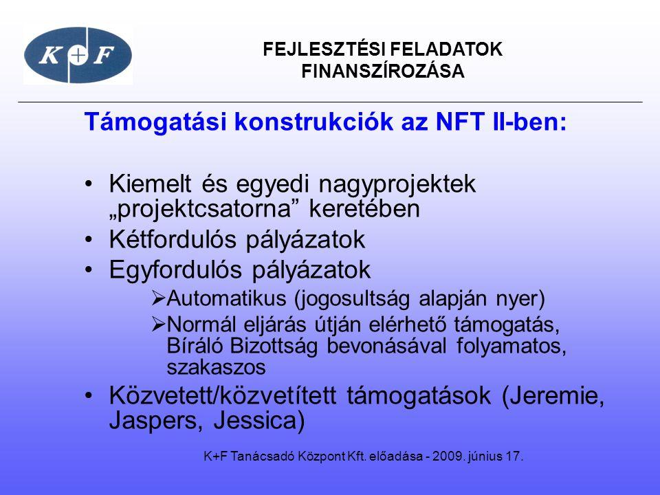 """FEJLESZTÉSI FELADATOK FINANSZÍROZÁSA Támogatási konstrukciók az NFT II-ben: •Kiemelt és egyedi nagyprojektek """"projektcsatorna"""" keretében •Kétfordulós"""