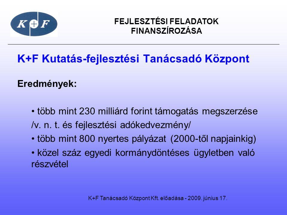FEJLESZTÉSI FELADATOK FINANSZÍROZÁSA K+F Kutatás-fejlesztési Tanácsadó Központ Eredmények: • több mint 230 milliárd forint támogatás megszerzése /v. n